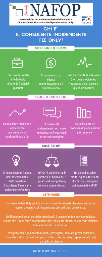 infografica NAFOP ok